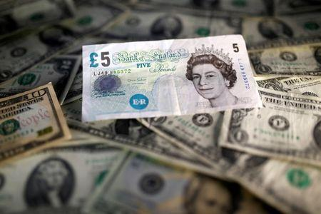 Dollar weakens broadly, sterling rises above 1.35