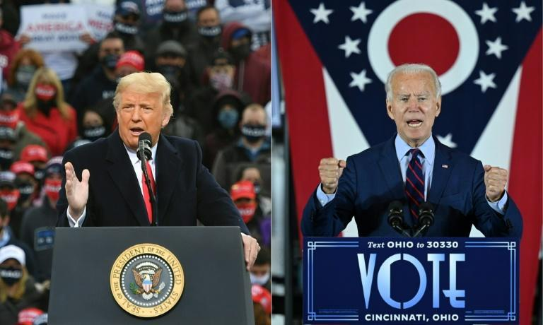 Democrat Joe Biden has enjoyed a solid lead over Trump in the national polls for months, but US presidential elections are not decided by the popular vote