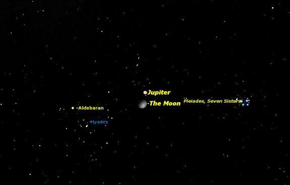 Jupiter and the moon will appear in the same part of the sky on Monday, Jan. 21.