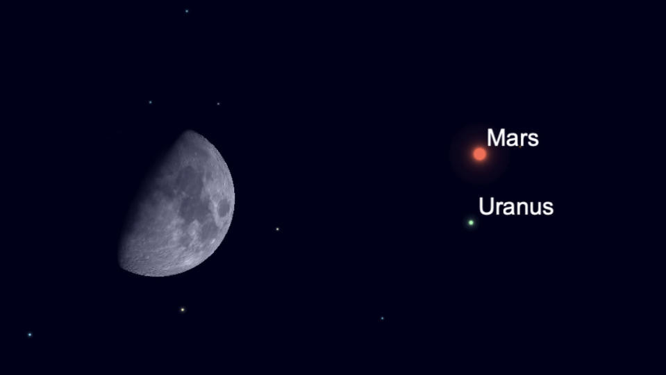Uranus and Mars will be visible close together in the night sky tonight, January 21, 2021.
