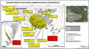East Gouldie Longitudinal and Cross Section Demonstrating Infill Results and East Extension Exploration Drilling.