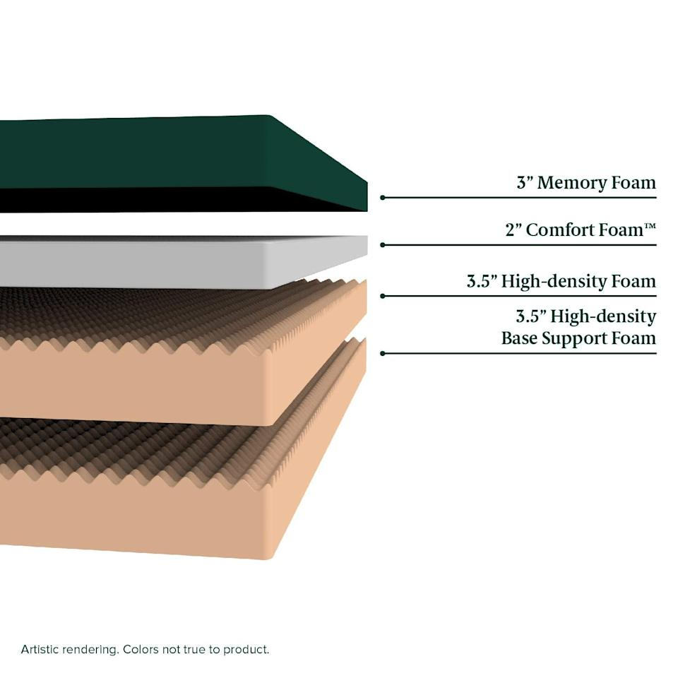 <p>The four layers offer so much support.</p>