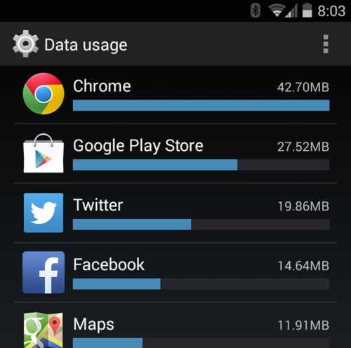 Smartphone screenshot showing data usage