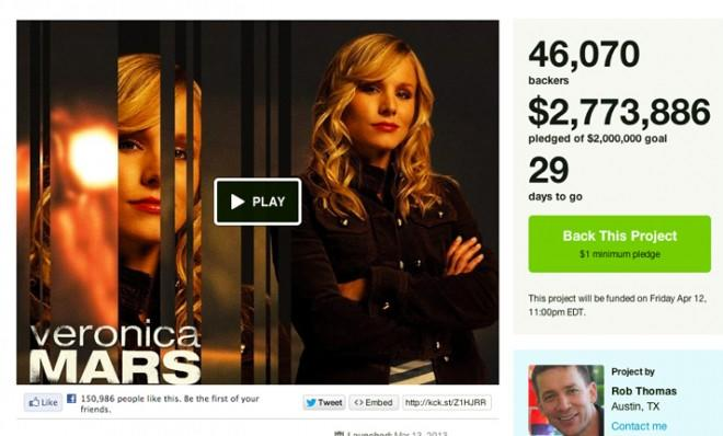 Veronica Mars' success may liberate beloved franchises from the grip of Hollywood's biggest studios.