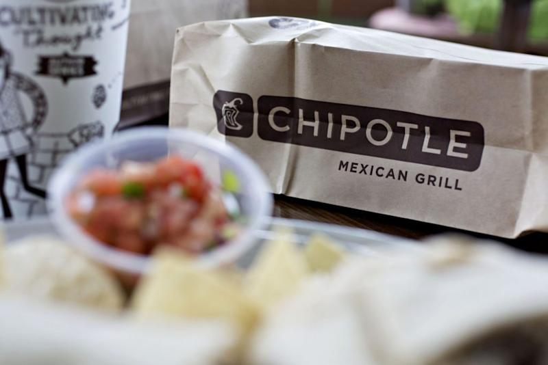 Chipotle Just Doubled Its Digital Sales
