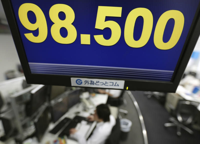 Markets recover after US jobs disappointment