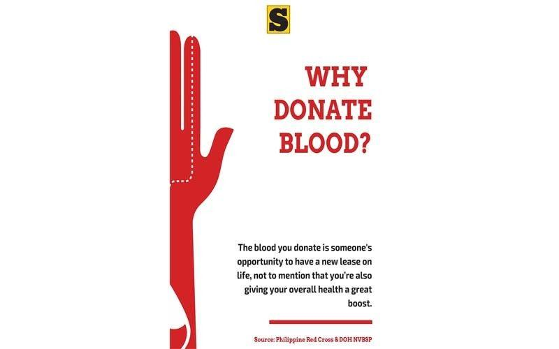 Blood donation is good for your health: DOH