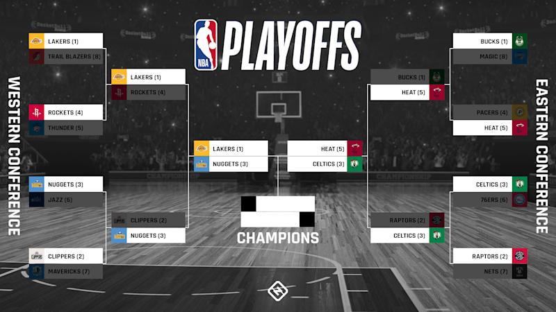 nba-playoff-bracket-2020-ftr