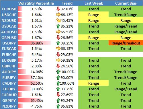 forex_strategy_us_dollar_euro_australian_dollar_body_Picture_2.png, Forex Anaylsis: US Dollar Rally at Risk as Volatility Tumbles