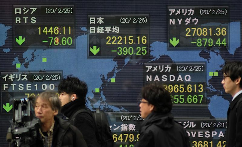 Pedestrians walk past an electronic quotation board displaying share prices of the Nikkei 225 Index (C, top) and other global stock markets in Tokyo on February 26, 2020. - Tokyo stocks opened lower on February 26 extending losses on Wall Street, as the coronavirus continued to spread and public officials warned of the increasing likelihood of a pandemic. (Photo by Kazuhiro NOGI / AFP) (Photo by KAZUHIRO NOGI/AFP via Getty Images)