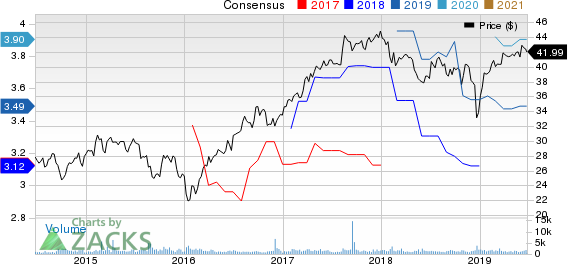 Brookfield Infrastructure Partners LP Price and Consensus