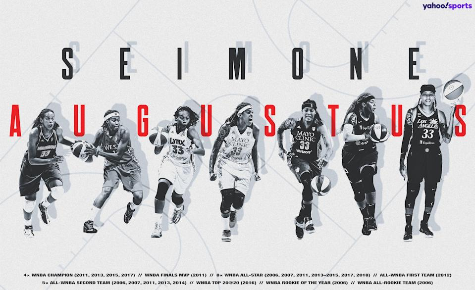 Seimone Augustus retired from the WNBA last week after a 15-season career that included four titles (2011, 2013, 2015, 2017), WNBA Finals MVP (2011), eight All-Star selections (2006, 2007, 2011, 2013-15, 2017, 2018), All-WNBA First Team (2012), five-time All-WNBA Second Team (2006, 2007, 2011, 2013, 2014), WNBA Top 20@20, WNBA Rookie of the Year (2006) and WNBA All-Rookie Team (2006). (Graphic by Amber Matsumoto/Yahoo Sports)
