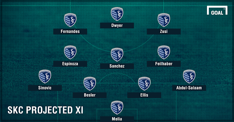 Sporting Kansas City XI GFX