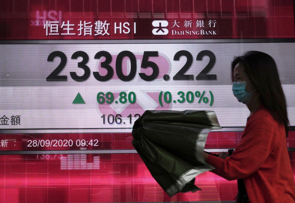 A woman wearing face mask walks past a bank's electronic board showing the Hong Kong share index in Hong Kong, Monday, Sept. 28, 2020. Asian shares were mostly higher in muted trading Monday, ahead of the first U.S. presidential debate and a national holiday in China later in the week.(AP Photo/Vincent Yu)