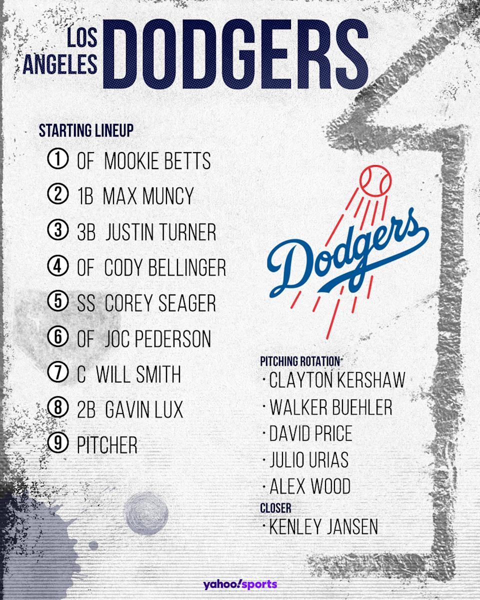 Los Angeles dodgers projected lineup (Photo by Paul Rosales/Yahoo Sports)