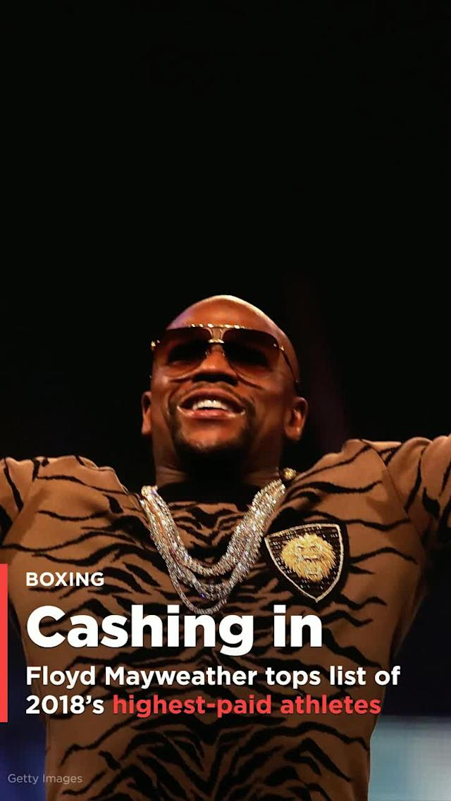 Floyd Mayweather landed at the top of Forbes' 2018 list of highest-paid athletes with $285M earned in 2018