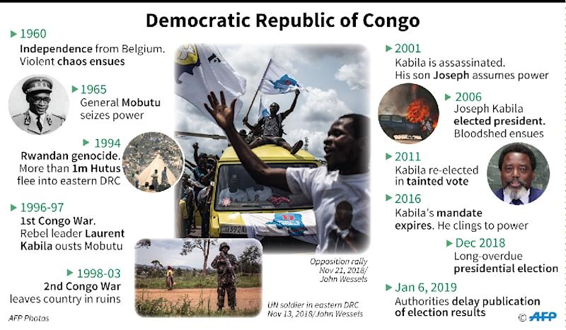 Chronology of events in the Democratic Republic of Congo since independence in 1960 (AFP Photo/Gillian HANDYSIDE)
