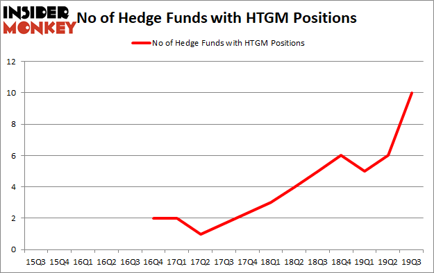 Is HTGM A Good Stock To Buy?