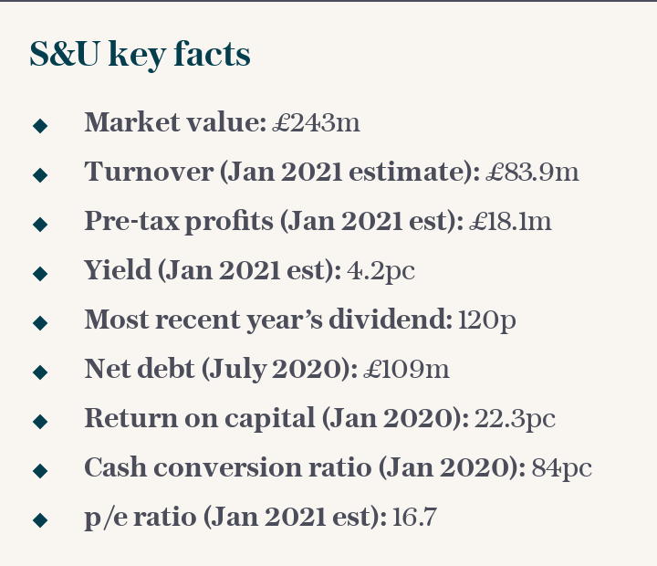 S&U key facts