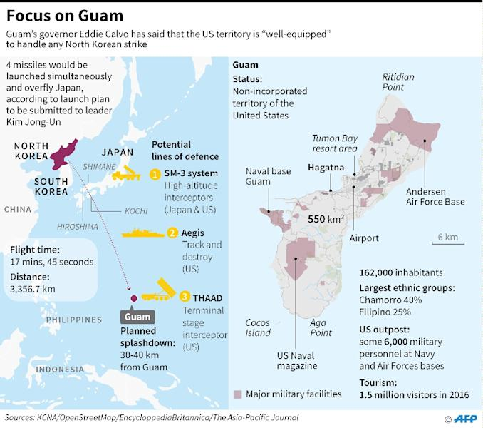 Updated map detailing a North Korean plan to fire missiles into waters off Guam, with factfile on Guam, plus details on anti-missile defenses (AFP Photo/John SAEKI)