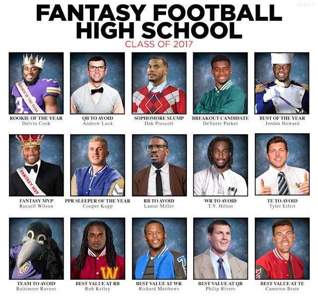 Yahoo Fantasy Football predictions for the 2017 season.