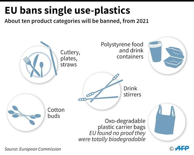 Types of single-use plastics to be banned by the European Union (AFP Photo/Simon MALFATTO)