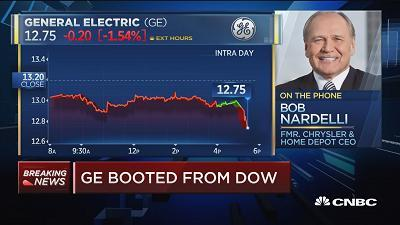 Former Chrysler and Home Depot CEO Bob Nardelli discusses his take on General Electric getting booted from the historic Dow Jones index.