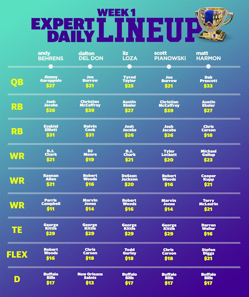 Week 1 Expert Daily Fantasy Lineup