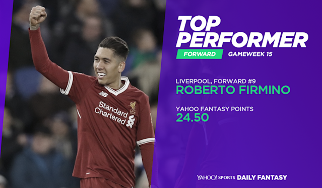 Roberto Firmimo was the highest scoring forward in Gameweek 15.