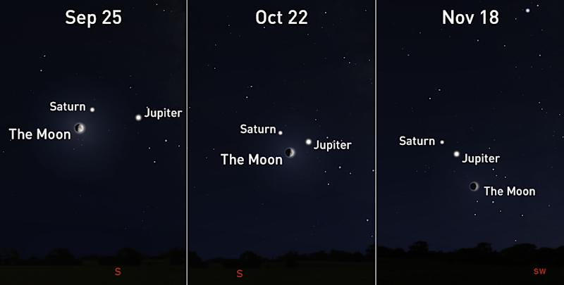 Jupiter-Saturn-Moon-Conjunctions