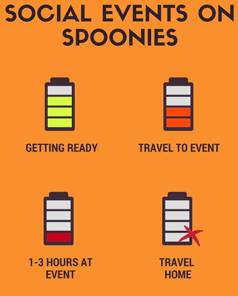 social events for spoonies: images of draining battery