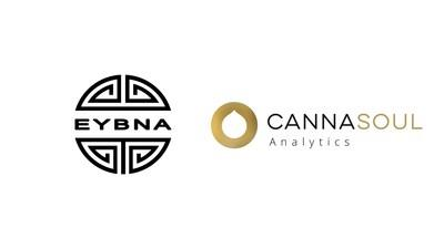 Eybna and CannaSoul collaborate to prove a patented terpene formulation for treating COVID-19