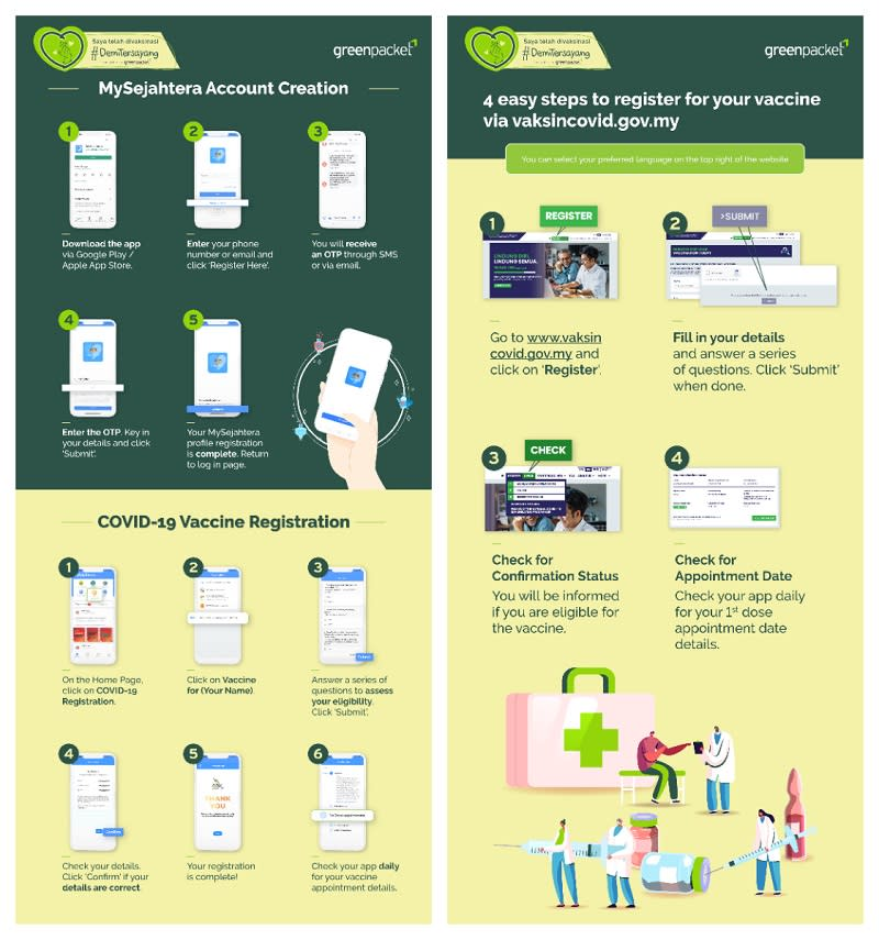 Simplified vaccine registration process to get people to sign up for their vaccines. —Picture via Green Packet Bhd