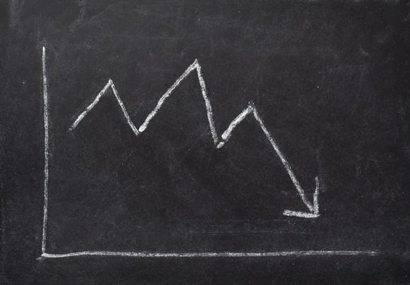 A chalkboard sketch shows a stock price falling