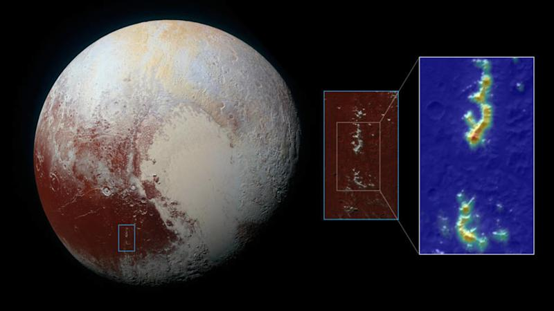 Pluto's mountain ice caps may result from weather flipped upside-down