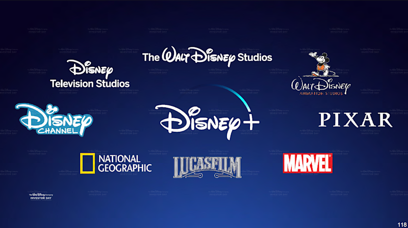 A slide of the contributors to Disney's streaming service.