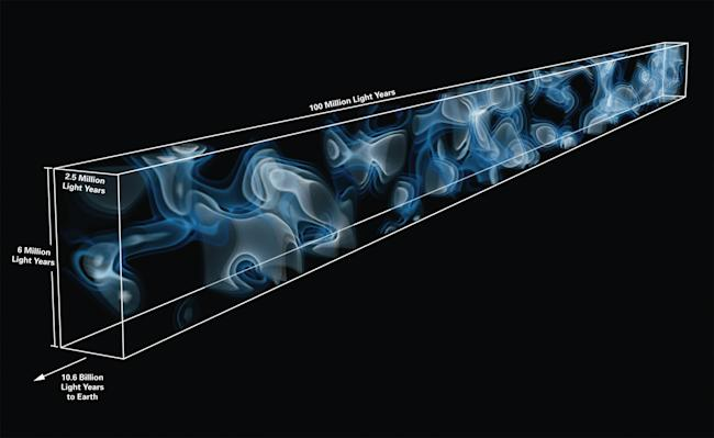 cosmic web 3d map