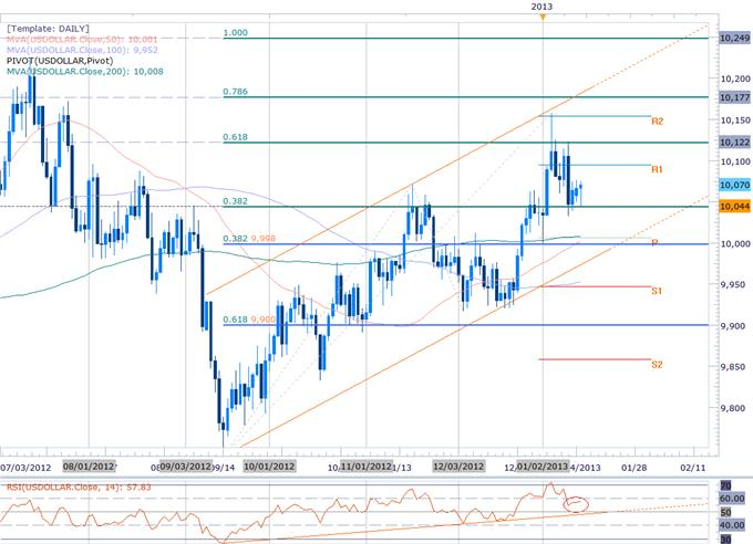 Forex_EURO_Rally_Fails_at_1.34-_Short_Scalps_in_Play_But_Look_Higher_body_Picture_1.png, Forex: EURO Rally Fails at 1.34- Short Scalps in Play But Look Higher