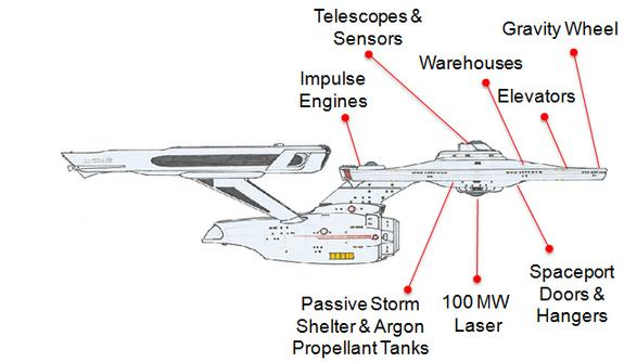 A diagram of the real-life starship Enterprise proposed by an engineer who says most of the technology is at hand.