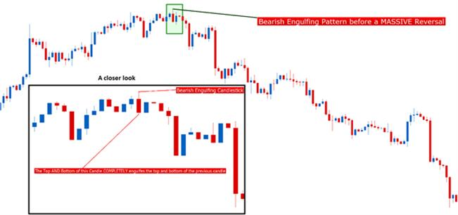 Four_Simple_Ways_to_Price_Action_body_Picture_5.png, Four Simple Ways to Become a Better Price Action Trader