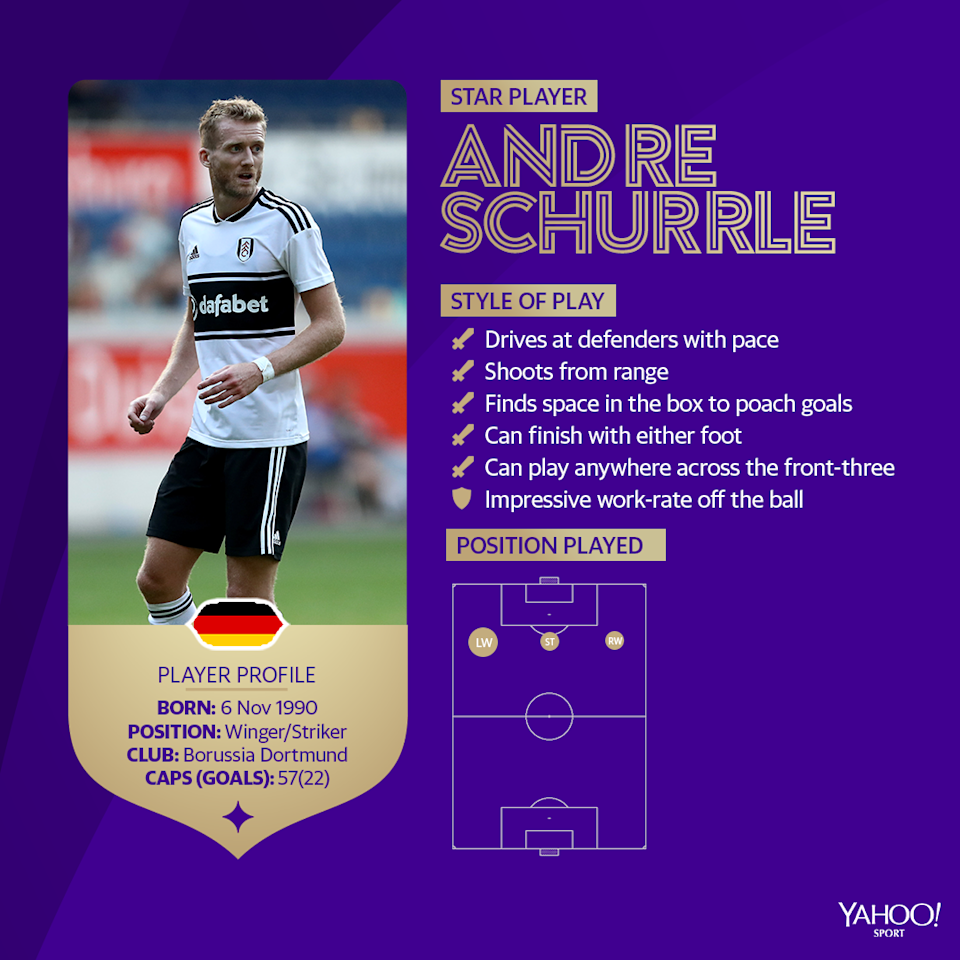 Andre Schurrle's player profile