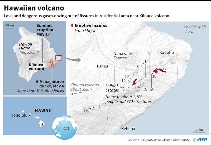 Graphic on the volcanic eruption of Kilauea in Hawaii. (AFP Photo/Laurence CHU)