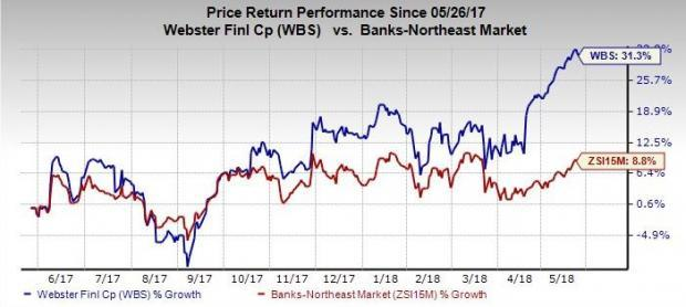 Webster Financial's (WBS) upside potential can be judged from its rising revenues and loans balance, along with focus to strengthen fee income business.