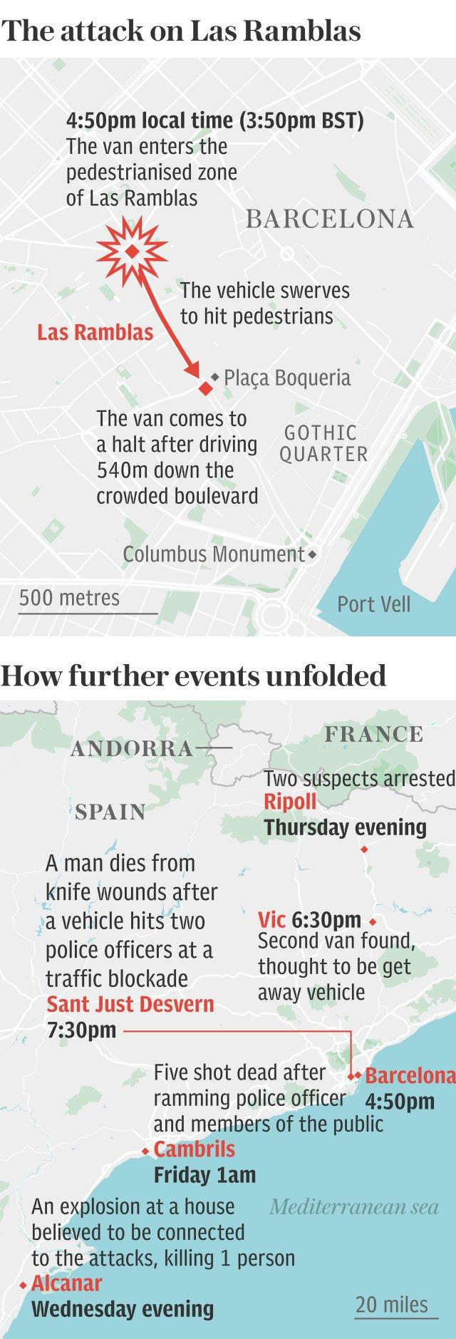 Mapped: Barcelona van attack