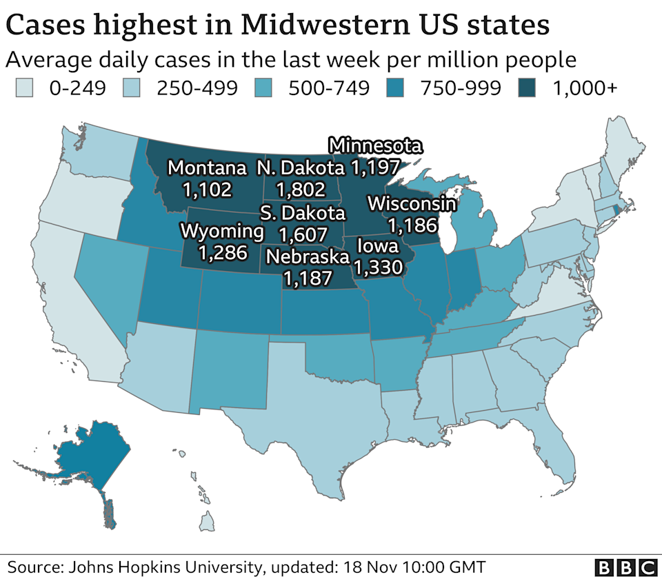Map showing the number of average daily cases in the last week per million people. The numbers are highest in Midwestern states like the Dakotas, Iowa and Wisconsin.