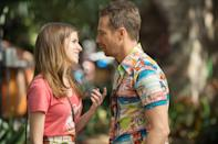 """<p>When conservative writer Martha McKay meets Francis Munch, she's certain she's found her Mr. Right. But as it turns out, Mr. Right has one very fatal flaw. He's an ex-CIA agent turned professional hitman, and Martha has already fallen dangerously in love.</p> <p><a href=""""https://www.netflix.com/search?q=mr.%20right&amp;jbv=80081154"""" class=""""link rapid-noclick-resp"""" rel=""""nofollow noopener"""" target=""""_blank"""" data-ylk=""""slk:Watch Mr. Right on Netflix"""">Watch <strong>Mr. Right</strong> on Netflix</a>.</p>"""