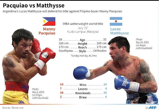 Manny Pacquiao vs Lucas Matthysse, July 15. (AFP Photo/Laurence CHU)