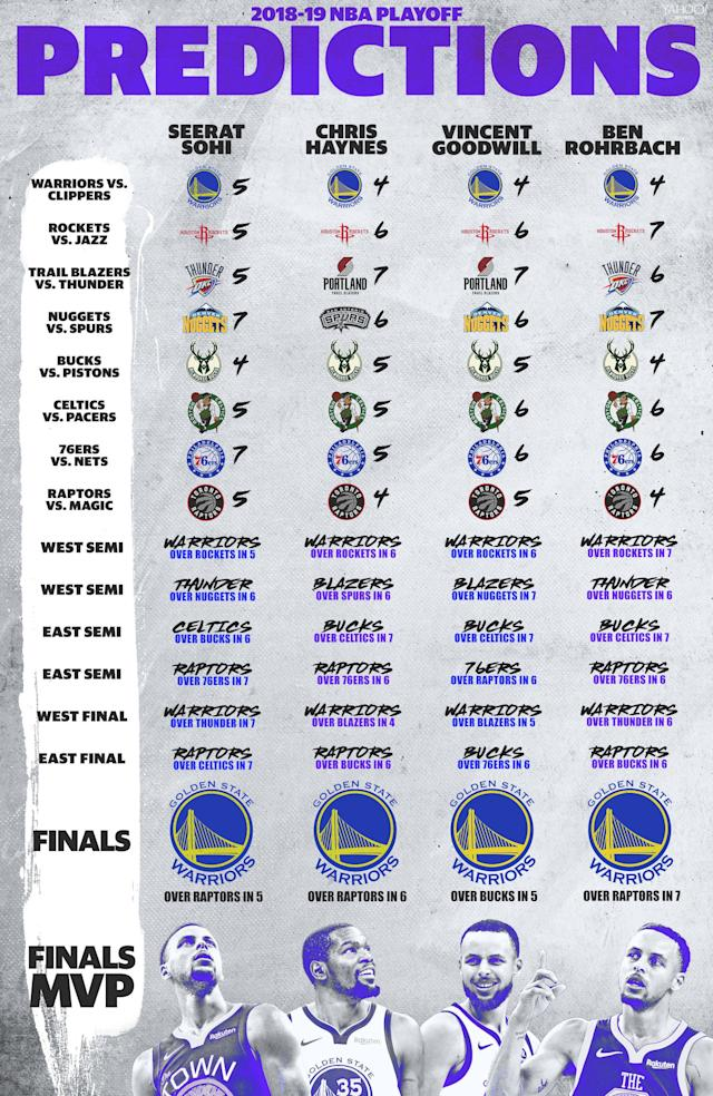 Yahoo Sports NBA playoff predictions. (Amber Matsumoto)