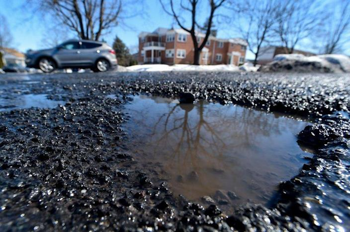 Potholes in Pennsylvania