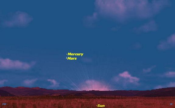 Mercury will be in a close conjunction with Mars on Friday February 8, low in the southwestern sky just after sunset.